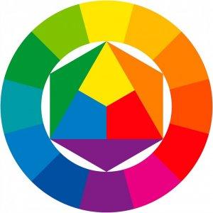 Abbinamento colori - Cerchio di Itten