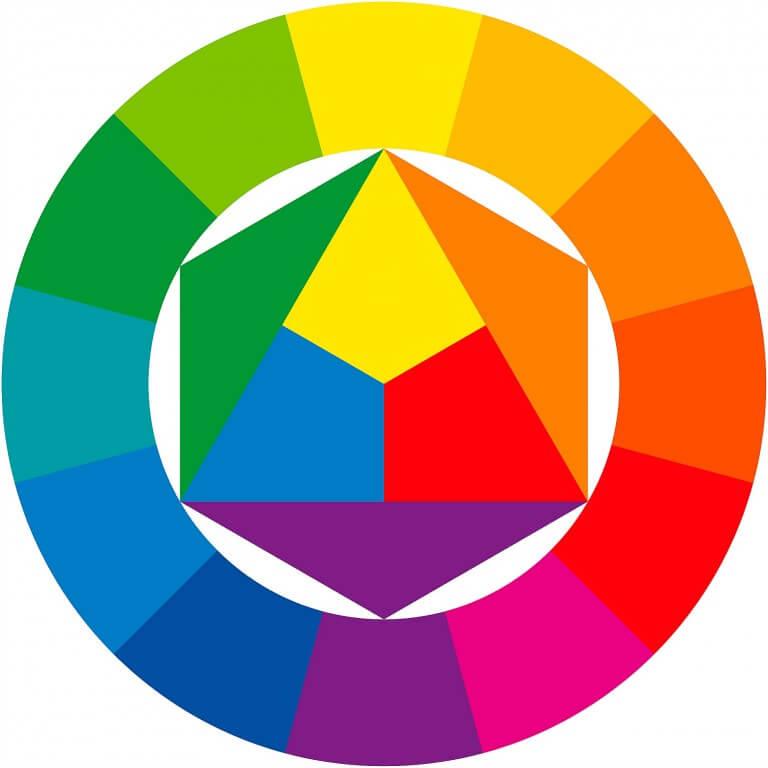 Abbinamento colori: la guida completa su come abbinare i colori